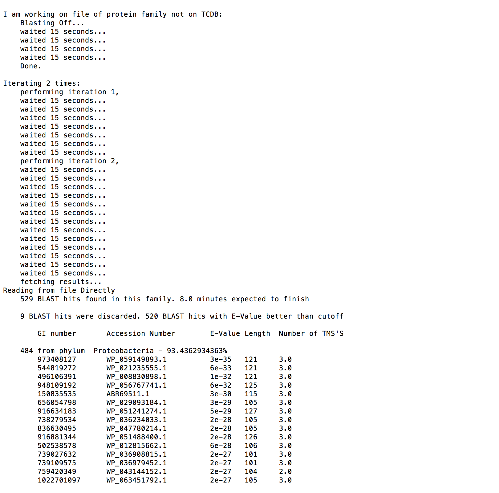 Output for Family seqs1 outside TCDB